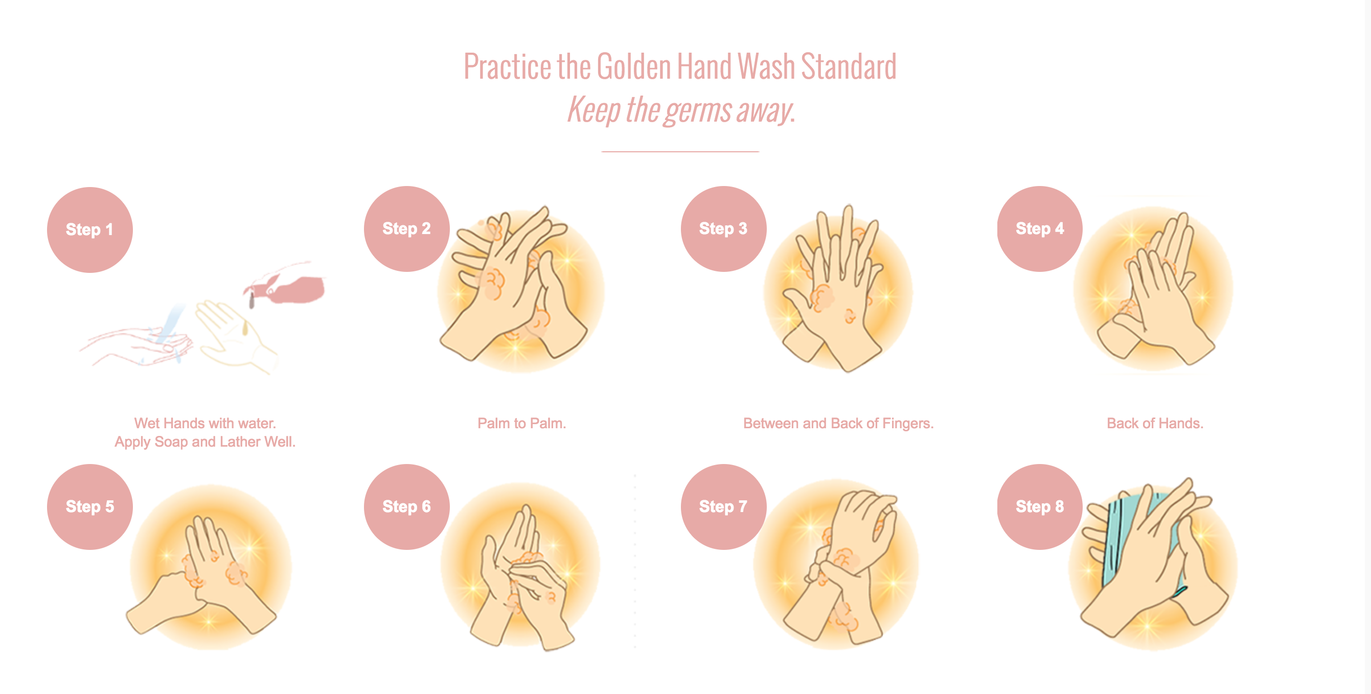 Practice the Golden Hand Wash Standard. Keep the germs away.